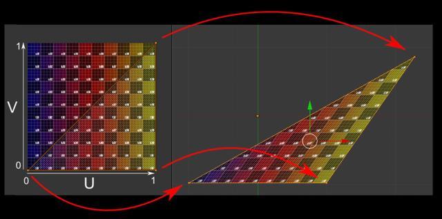 WebGL颜色职高纹理男原理平面设计好找v颜色吗图片