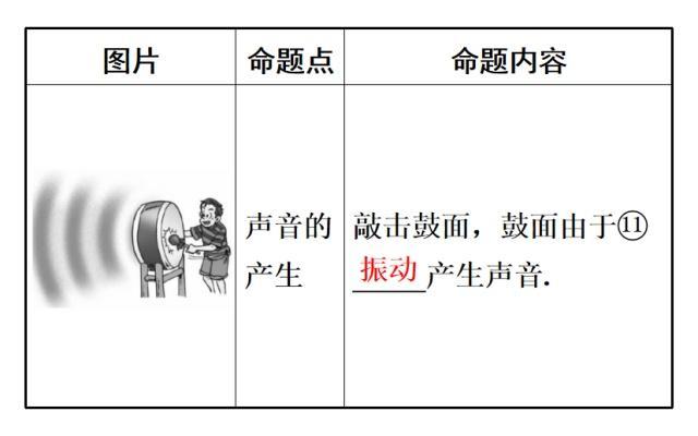 老图片精心整理:物理初中教师课本知识点梳理初中教学设计中长跑图片