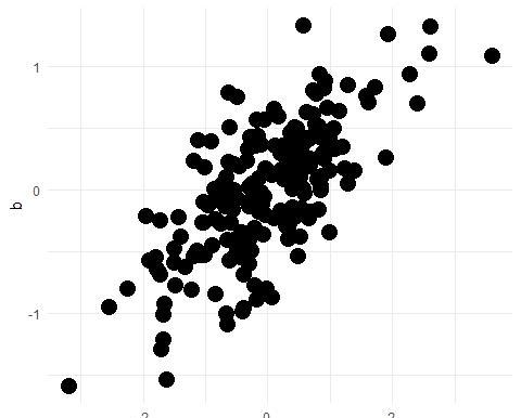 绘制漂亮的散点图,就用R语言ggplot啦南充景观设计图片