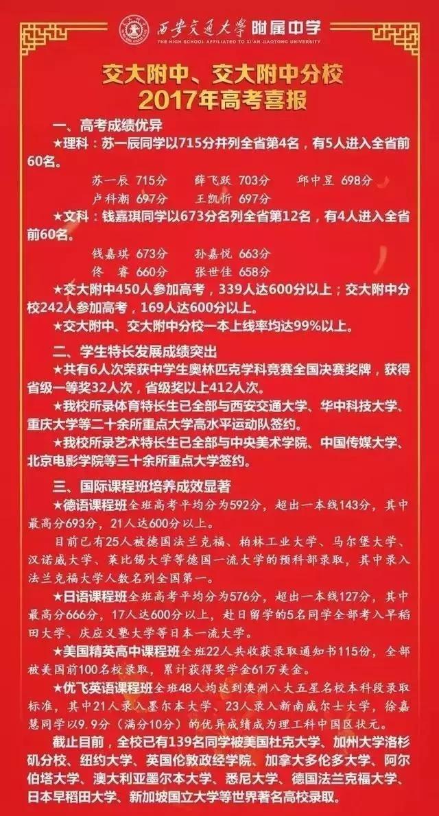 2017五大喜报v喜报高中PK!西安名校翻盘大排名高中精确度图片