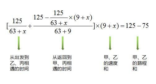 这道数学题,用来练习至少七种初中思维开放日方法省实图片