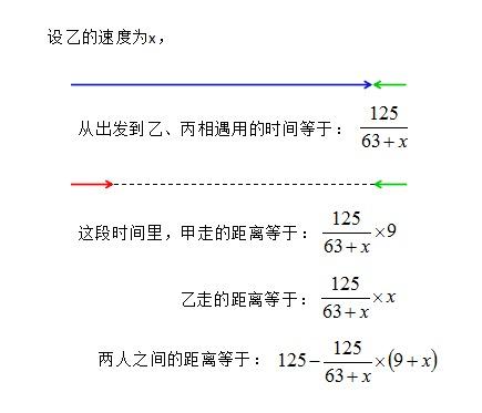 这道数学题,用来练习至少七种思维方法潭初中生公园桃花西安图片
