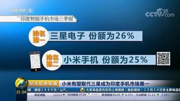 央視報道 小米有望取代三星成印度第一