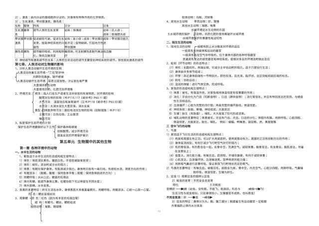 提纲版年级人教v提纲作文汇总(七初中八年级全写景的初中生物图片