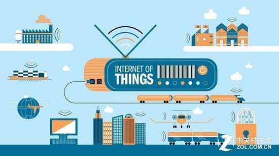 物聯網未來大火 但其安全性也一定得重視