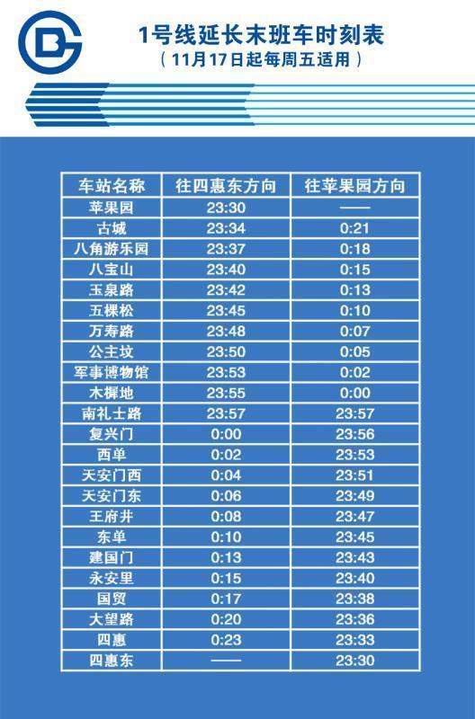 北京地鐵1號線周五末班車時間延長 送周末晚歸的你回家