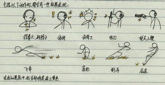 火柴人漫画手绘火柴全套,十分钟让你学教程ん竹内け漫画图片