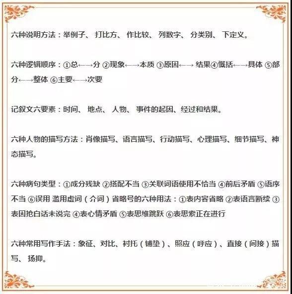中考必读:要点初中v要点语文+61首初中必背古诗词初中秦宝怎么样咸阳图片