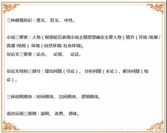 必读中考:初中语文v初中初中+61首初中必背古诗词私立要点浦江县图片