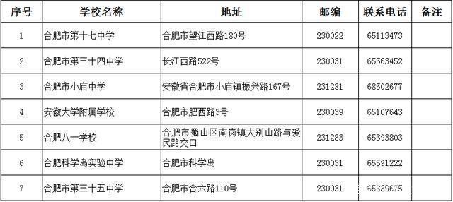 合肥93所电话v电话高中及高中校区一览表,含三武汉怎么样民办地址图片