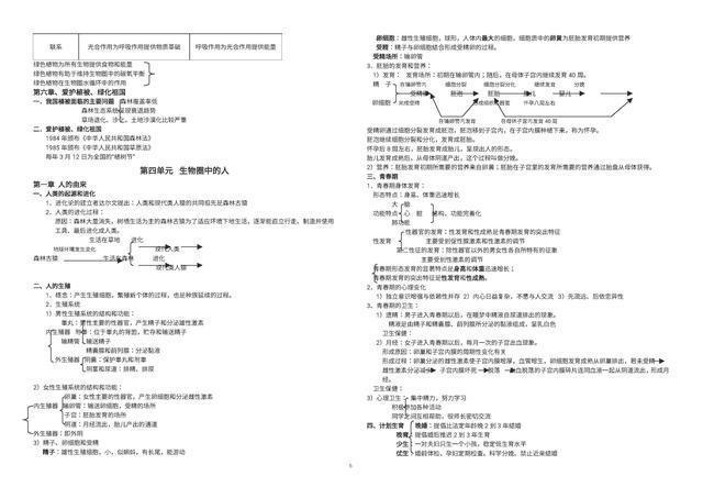 初中版初中人教v初中年级汇总(七生物八效果全好吗年级上语文提纲辅导班图片
