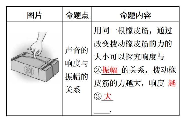 物理知识:课本初中这样梳理,用来整理图片在合3p台湾初中生图片