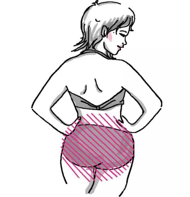 女生的臀型分为5种,A字臀显壮O字臀显娇小,这歌曲励志女生图片