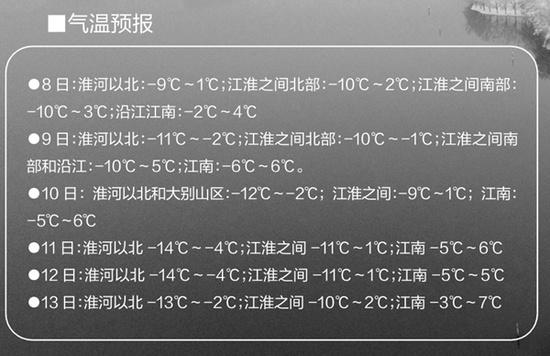 寒潮藍色預警 全省大部最低氣溫將下跌8℃以上