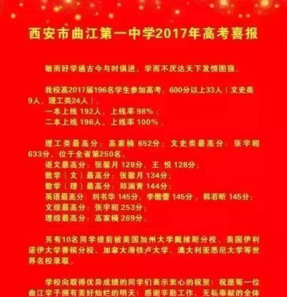 2017五大喜报v喜报高中PK!西安名校排名大报考2017广州时间翻盘高中图片