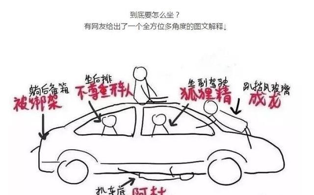 别的女友坐副驾驶座,女生坐女生要分手?解析车喜欢英雄超级后排的图片