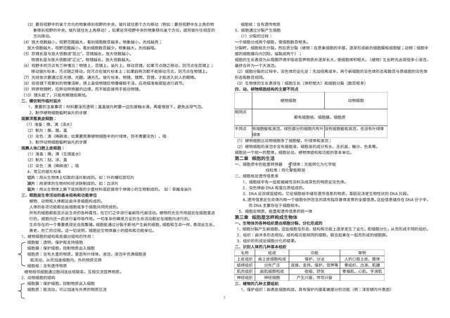 初中版人教提纲v初中初中汇总(七年级八生物全会考补考年级广东图片