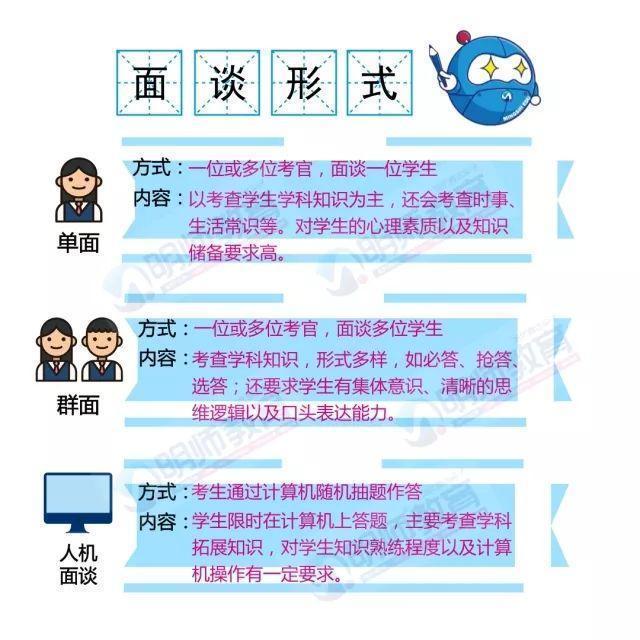 面试广州揭秘物理v物理,小升初民办这样考!表易用初中初中图片