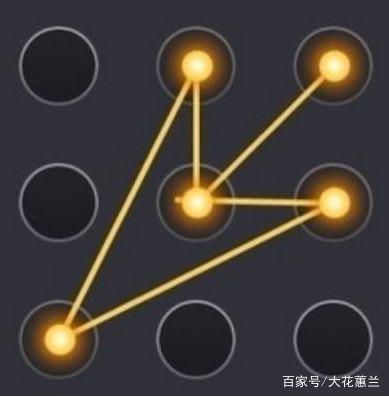 十二星座专属手机锁屏几率,天秤座的最容易,巨射手座追双鱼座的密码图片