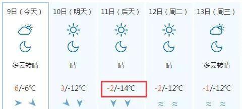 氣溫暴跌!秦皇島將開啟寒冬模式!