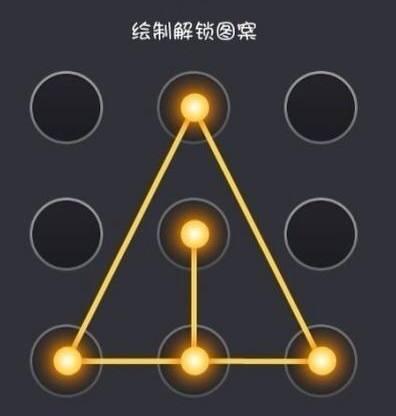 十二星座最常用的锁屏,巨蟹座的a常用,双鱼座一正月二十是什么星座图片