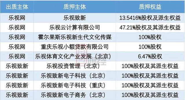 樂視網陣亡名單:市值蒸發千億 基金公司重倉踩雷