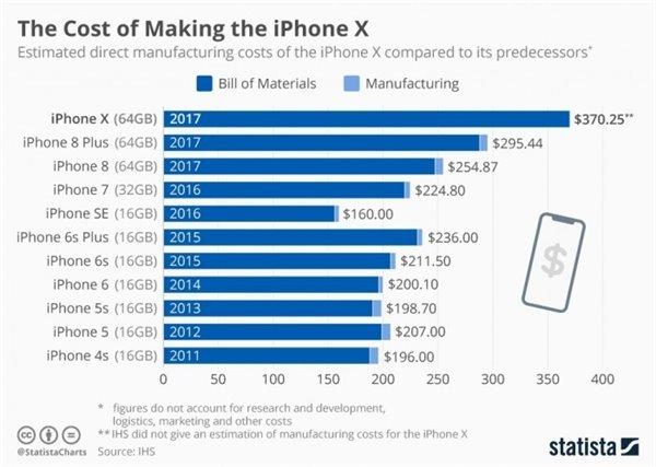 周末大事件 | 蘋果音箱明年上市;騰訊吃雞手遊周二測試;360手機明年業績要增50%