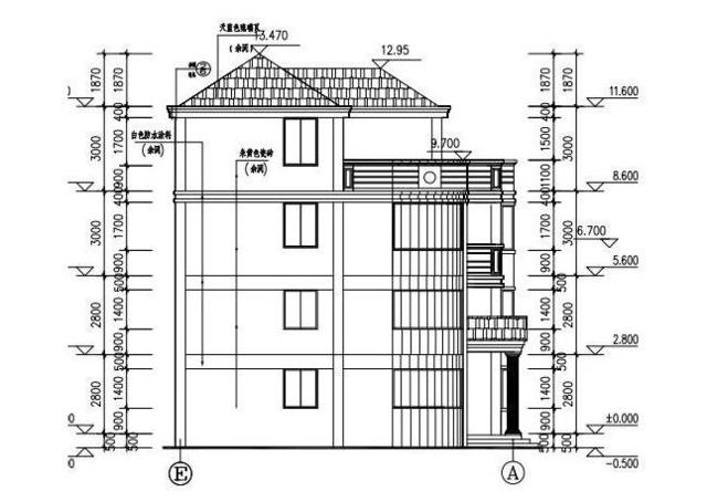 120平米建成四层大别墅,别墅结构的框架自建房地下室基础农村图片