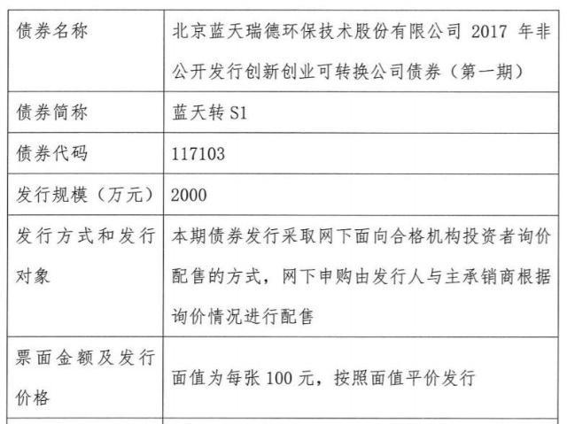 """天价""""乌龙指""""再现!1毛3的股票1000元成交,一手亏掉近百万元-中国传真"""