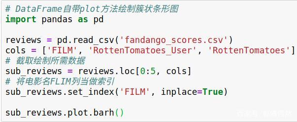 (二十二)Python数据可视化库Matplotlib之条形图