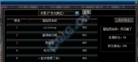 太可怕了 DNF每日活跃玩家居然高达220万 分享三月卢克通关人数
