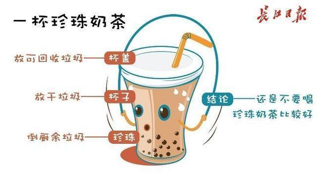 奶茶垃圾分类