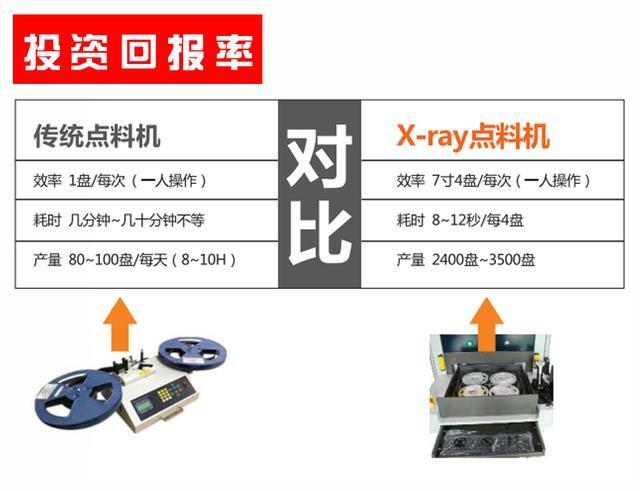 智诚xray点料机x光机离线点料机xray检测设备(图4)