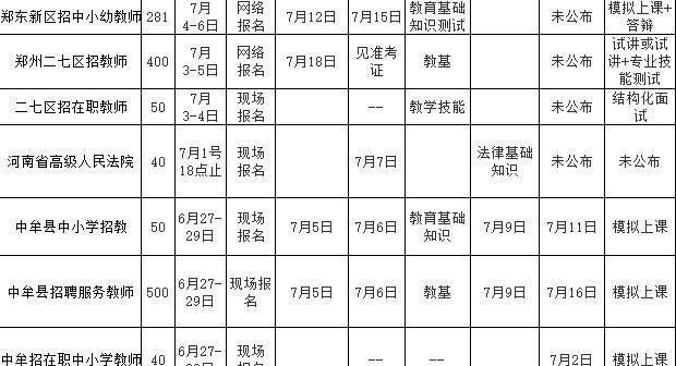 2018年7月郑州招教等公告及考试节点汇总(最