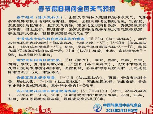 中國氣象局:春節期間全國大部分地區氣溫偏暖