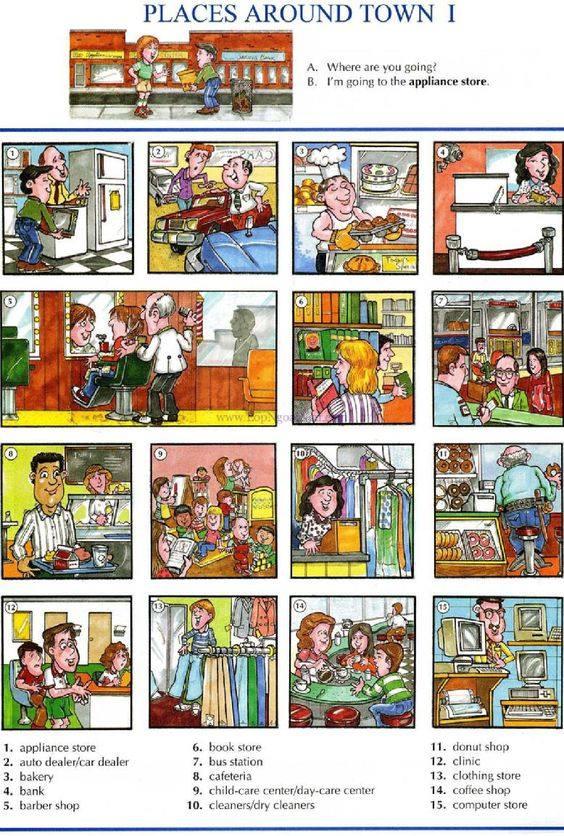 最全面的英语单词场景记忆图